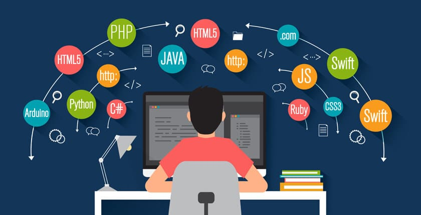 Highest Paid Programming Languages in 2019
