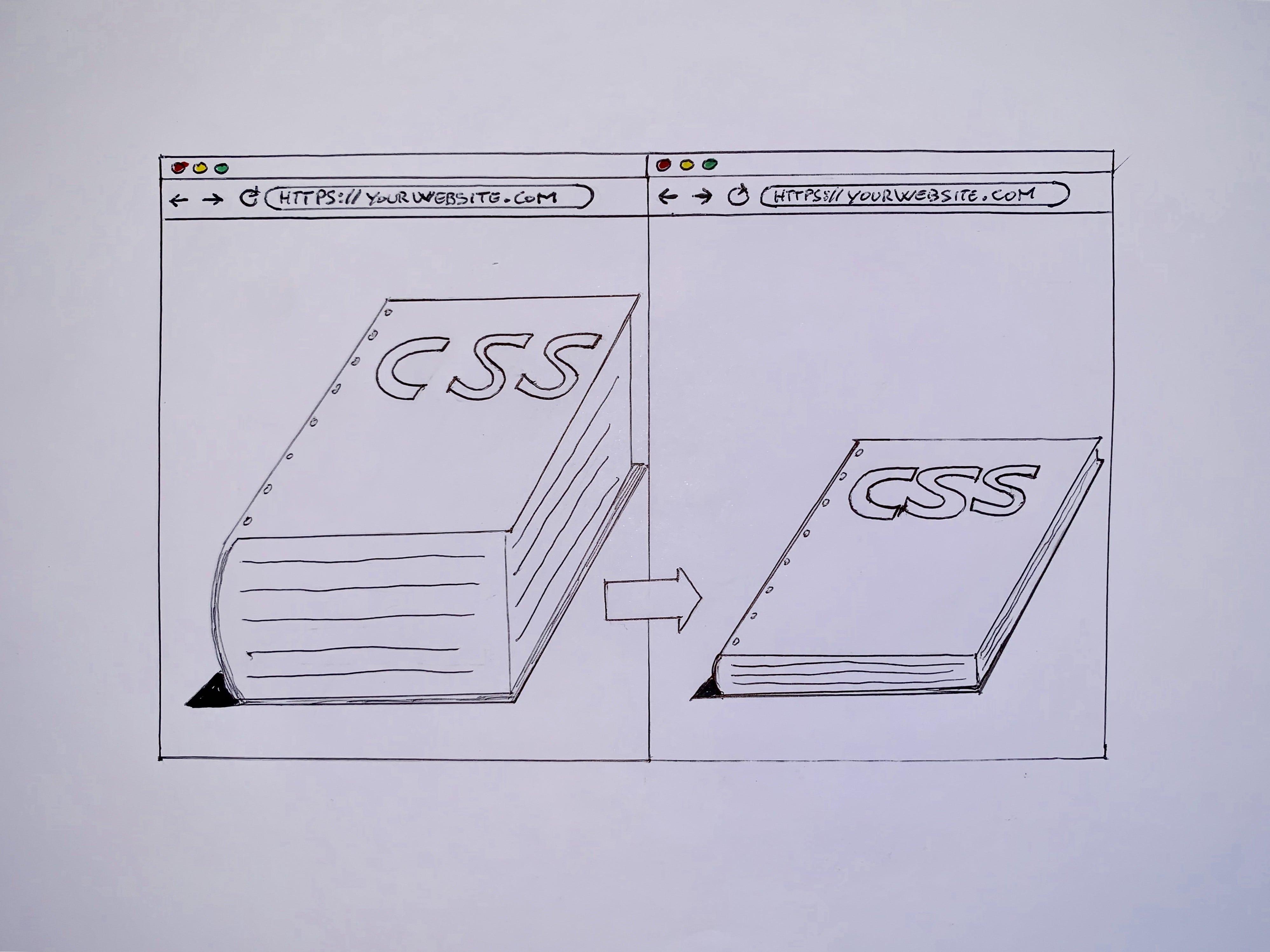 How to Remove Unused CSS