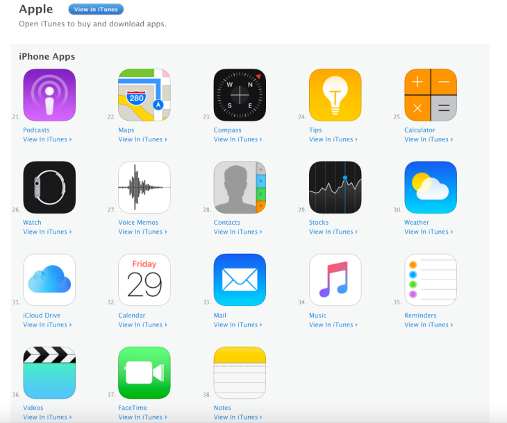 A list of Apple's native apps that are default...by default