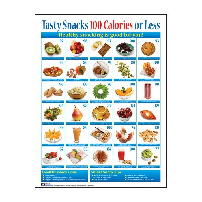 Healthy and tasty snacks with 100 calories or less