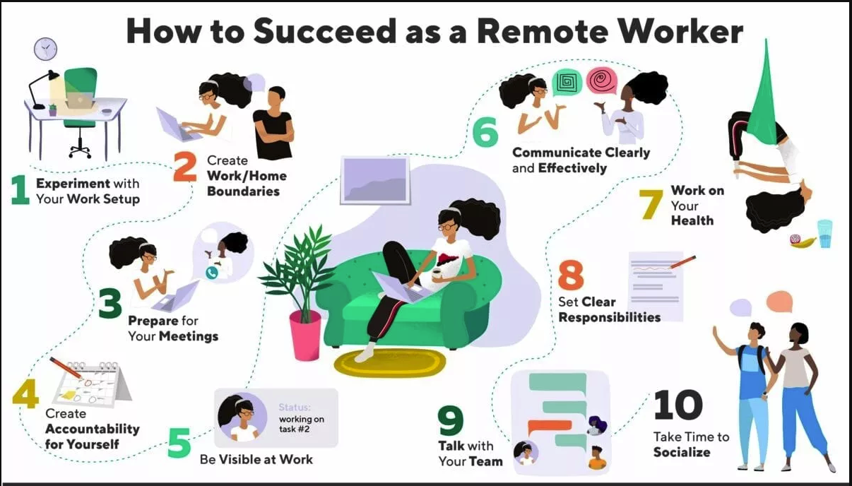 How to succeed as a Remote worker