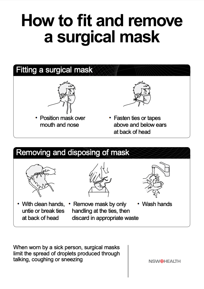 How to fit and remove a surgical mask